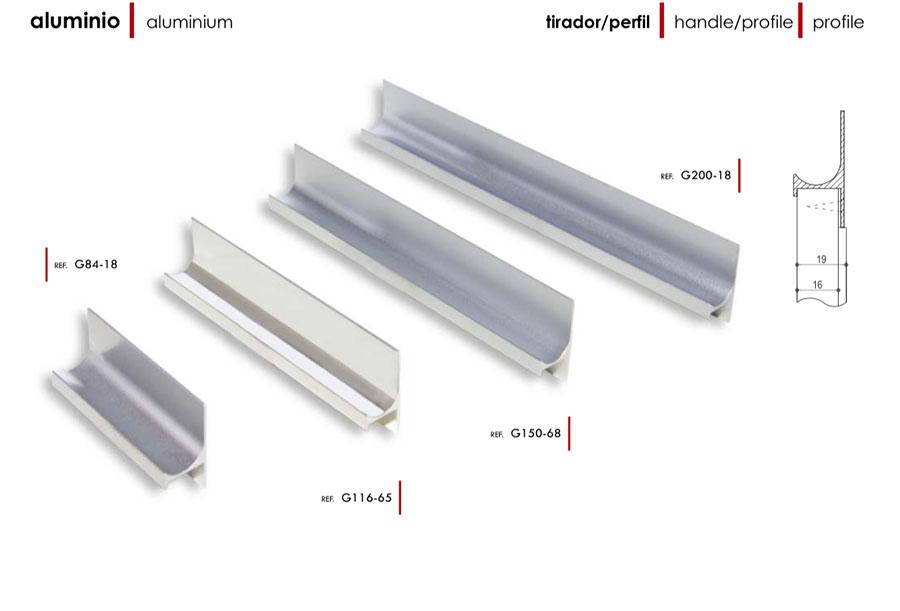 Herrajes palencia for Perfiles de aluminio catalogo